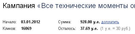 Сколько потрачено в Яндекс.Директ
